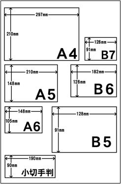 用紙サイズ(一般伝票例)